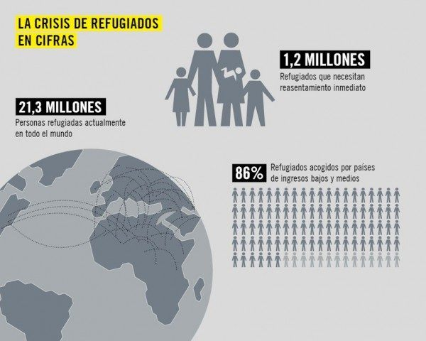 lista-de-ongs-internacionales-para-hacer-donaciones-online-amnistia-internacional