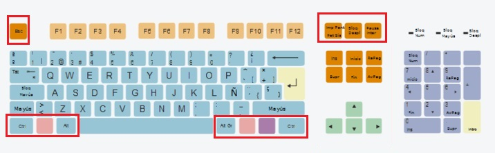 funciones-del-teclado-teclas-de-control