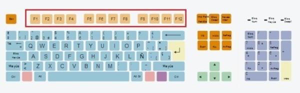 funciones-del-teclado-teclas-de-funcion-o-funciones
