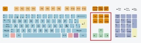 funciones-del-teclado-teclas-de-navegacion