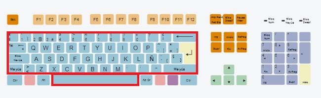 teclas-alfanumericas-funciones-del-teclado