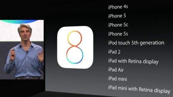 Lanzamiento-de-ios-8-de-apple